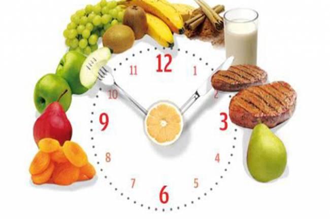 (Literasi Kelas X) Dampak Pola Makan Tidak Teratur Bagi Tubuh