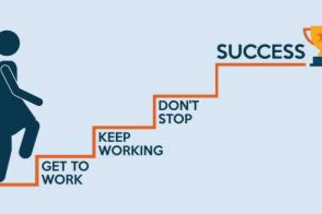 (LITERASI KELAS XI) Cukup Mudah, Lakukan 7 Hal Ini Agar Peluang Suksesmu Lebih Besar